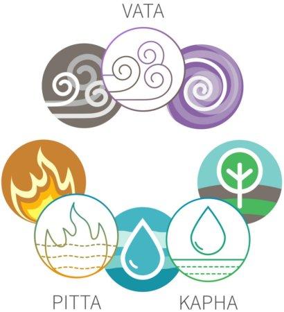 ayurveda-elements-and-doshas-symbols-vector-14933087